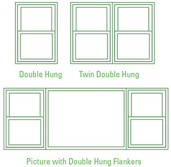Double-hung